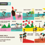 Topbike Tours - Cycling Holidays in Europe